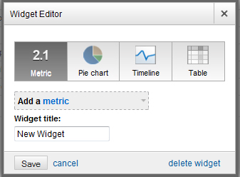 Google Analytics - Widget Editor